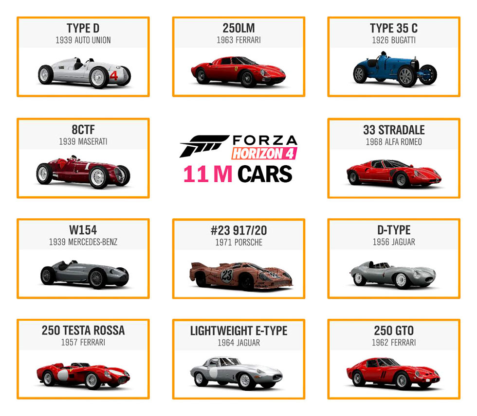 Fh4 Car List fh4 credits delivery method: how to list car in auction